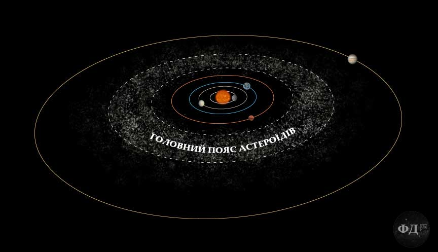 is asteroid belt a former planet - 800×468